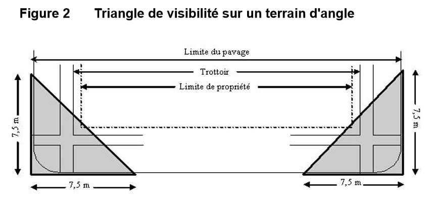 triangle-visibilite.png (75 KB)